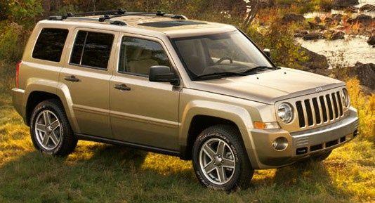 Jeep Patriot 2007-2016 Factory Service Repair Manual